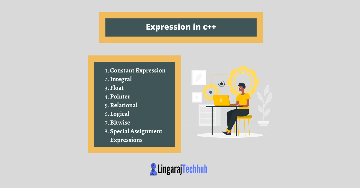 Expression in c++