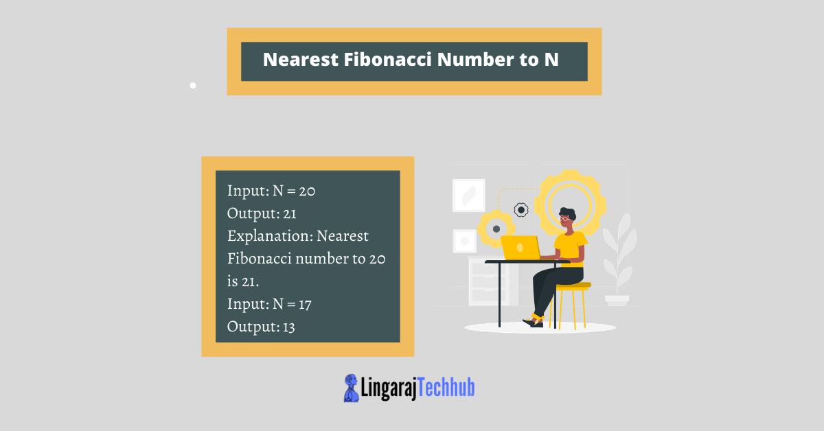Nearest Fibonacci Number to N