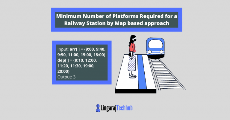 Minimum Number of Platforms Required for a Railway Station by Map based approach