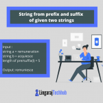 String from prefix and suffix of given two strings