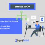 Structs In C++